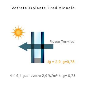 isolamento_termico_1