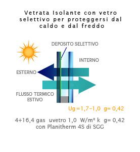 isolamento_termico_3
